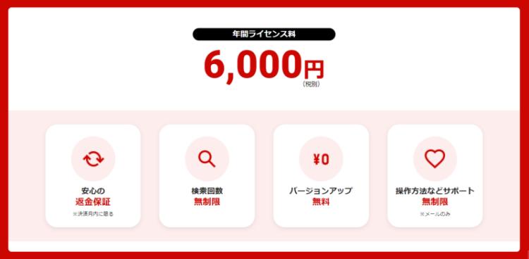 コピペリンの料金(年会費)